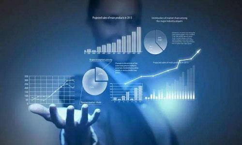 中小型企业如何做网络营销推广?两种网络营销推广方案!