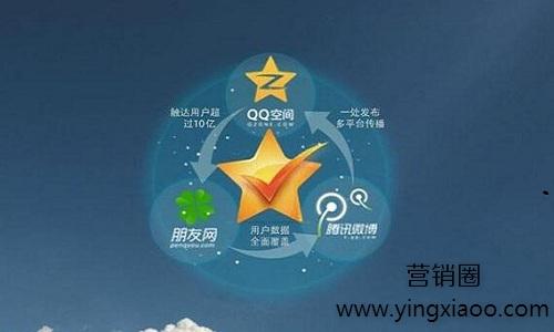 腾讯认证的QQ空间怎么申请注册?两大方法(支持个人)!
