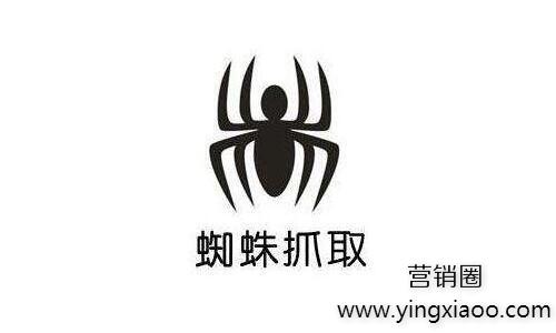 网站优化时怎么才能避免蜘蛛陷阱?营销圈全部告诉你!